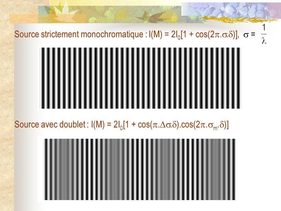 Source strictement monochromatique : I(M) = 2I0[1 + cos(2..)],  =